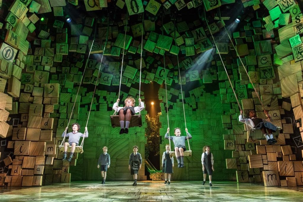 Matilda The Musical, Swings
