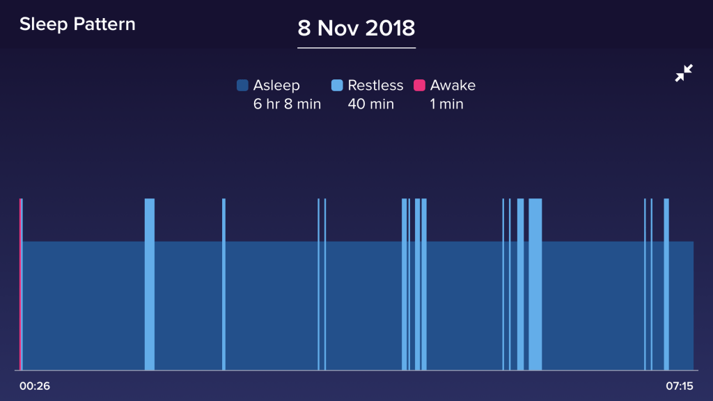 fitbit-sleep-pattern2